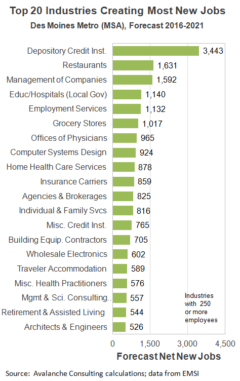 top20-industry-new